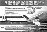 """高铁,新时代亮丽的""""中国名片"""""""