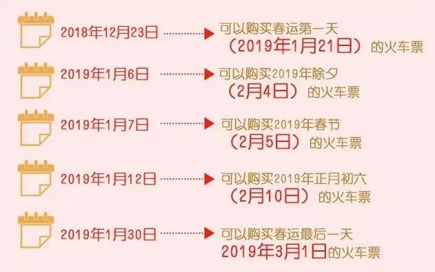 经青岛北站!济青高铁、青盐铁路已加入春运朋友圈