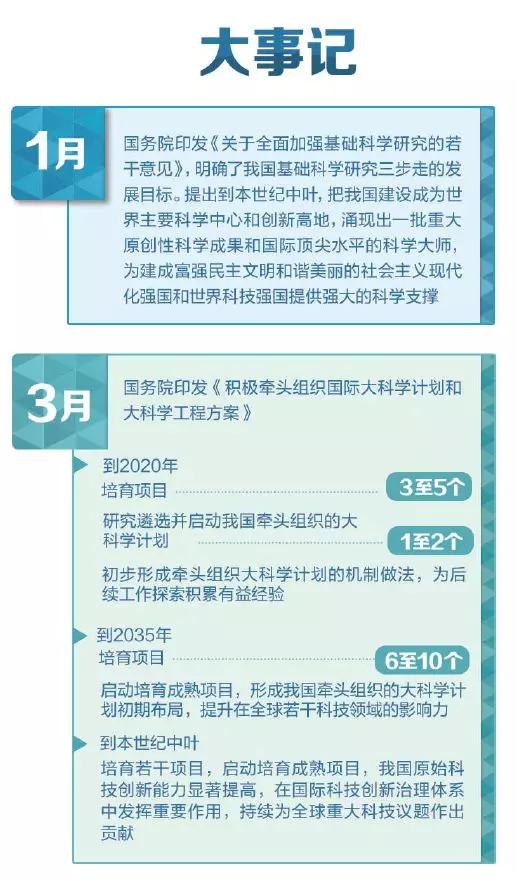 2018年,中国科技的那些高光时刻!