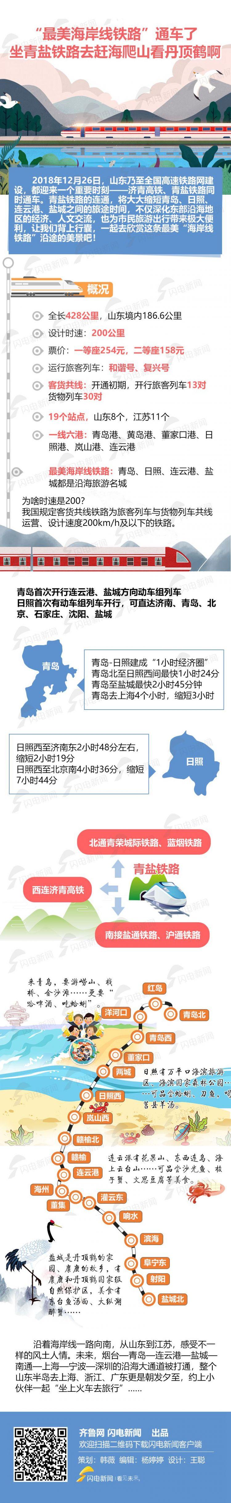 青盐铁路.jpg