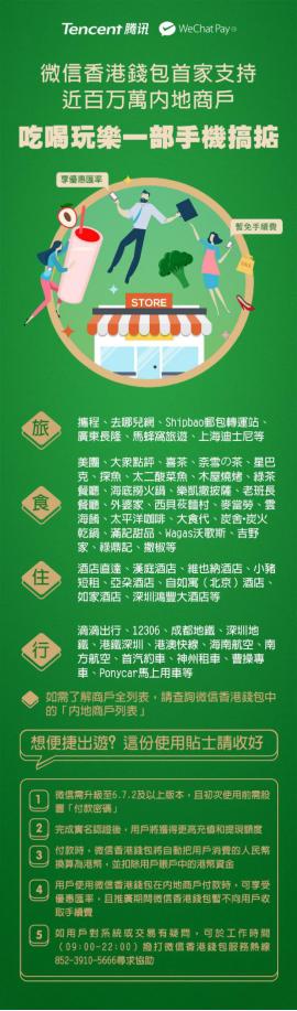 微信香港钱包首家支持近百万家内地商户 一部手机吃喝玩乐全安排上了