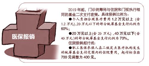 中医医疗机构报销起付线降20%