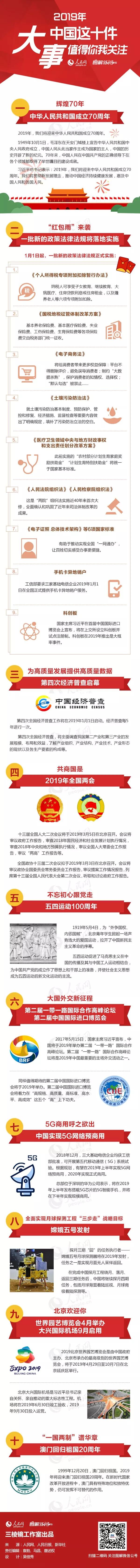 图解:2019年,中国这10件大事值得你我关注