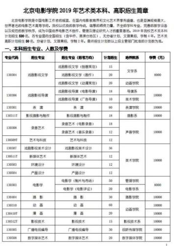 北影公布招生简章:表演学院计划扩招10人 仍需四试