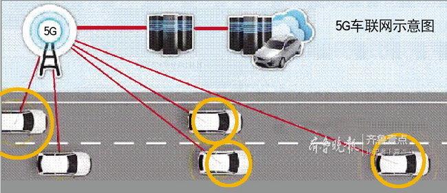 无人重卡已在济南路测,未来关键在于5G车联网