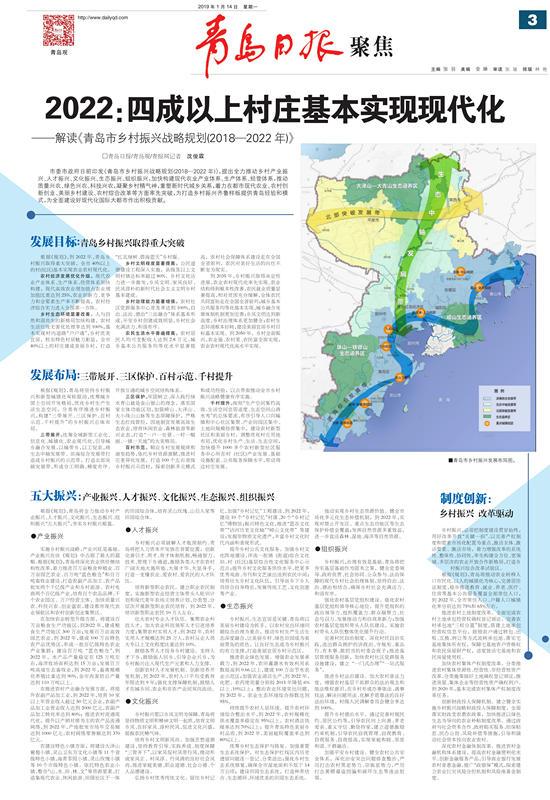 2022年,青岛四成以上村庄基本实现现代化