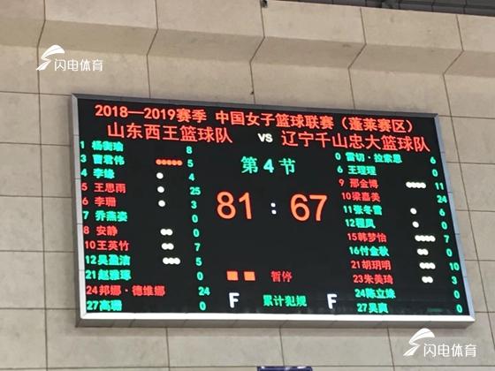 两人得分超20+ 山东西王女篮主场81-67大胜辽宁