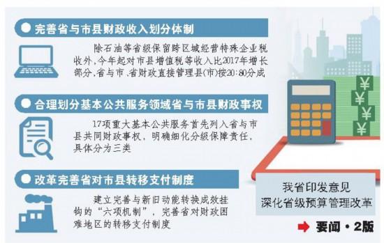 山东深化省以下财政管理体制改革 17项公共服务列入省与市县共同财政事权