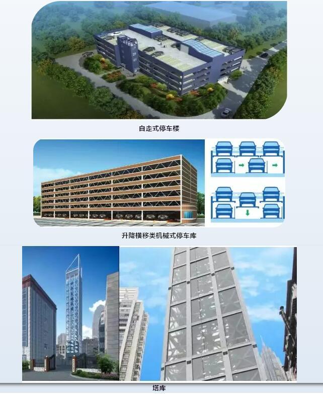 济南规划81处公共停车场,分布图在这里