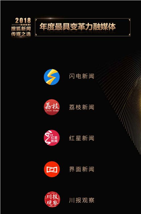 """搜狐新闻2018年度传媒之选揭榜 闪电新闻荣获""""年度最具变革力融媒体""""奖"""