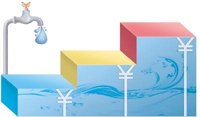 淄川自今年1月1日起完成改造用户执行阶梯水价