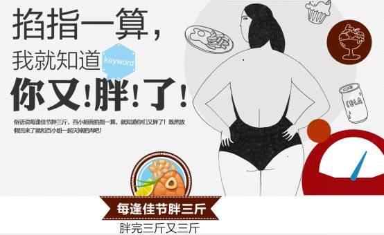 """@山东人,过节胖三斤的 """"魔咒""""怎么破?"""
