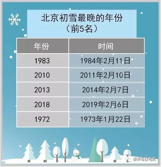 """这里有一份中国""""降雪地图"""",济南完败邻省省会"""