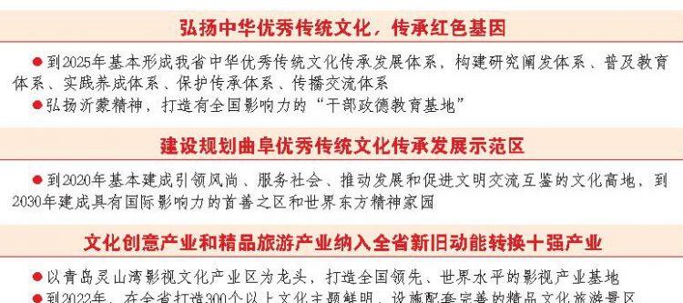 """重大政策举措解读丨让""""两创""""落地让传统""""新生"""""""