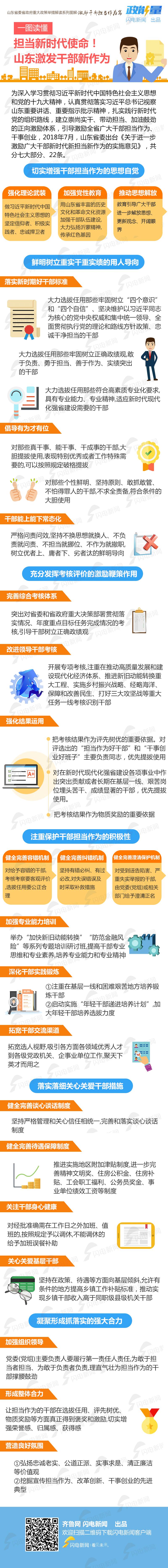 山东重大政策举措系列解读.png