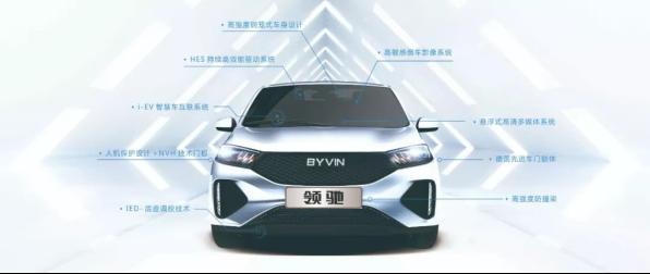 比德文领驰济南展首发,全新平台驱动行业高品质发展1208