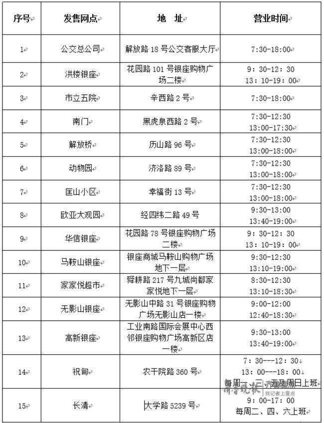 济南公交推出春秋季节优惠卡:2个月100元随便坐