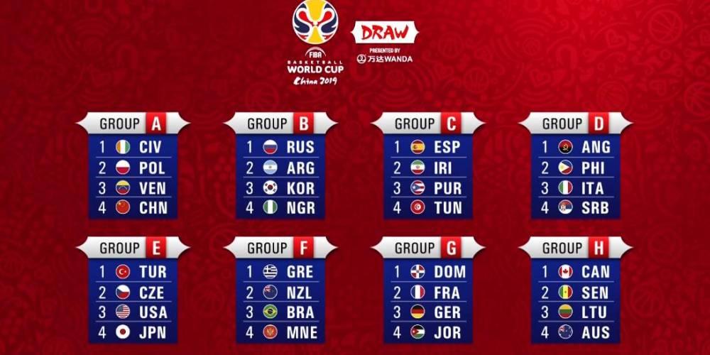 男篮世界杯抽签出炉 中国与委内瑞拉、波兰、科特迪瓦一组