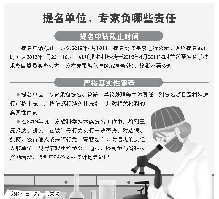 """2019年度山东科技奖提名工作启动,""""零容忍""""造假等"""