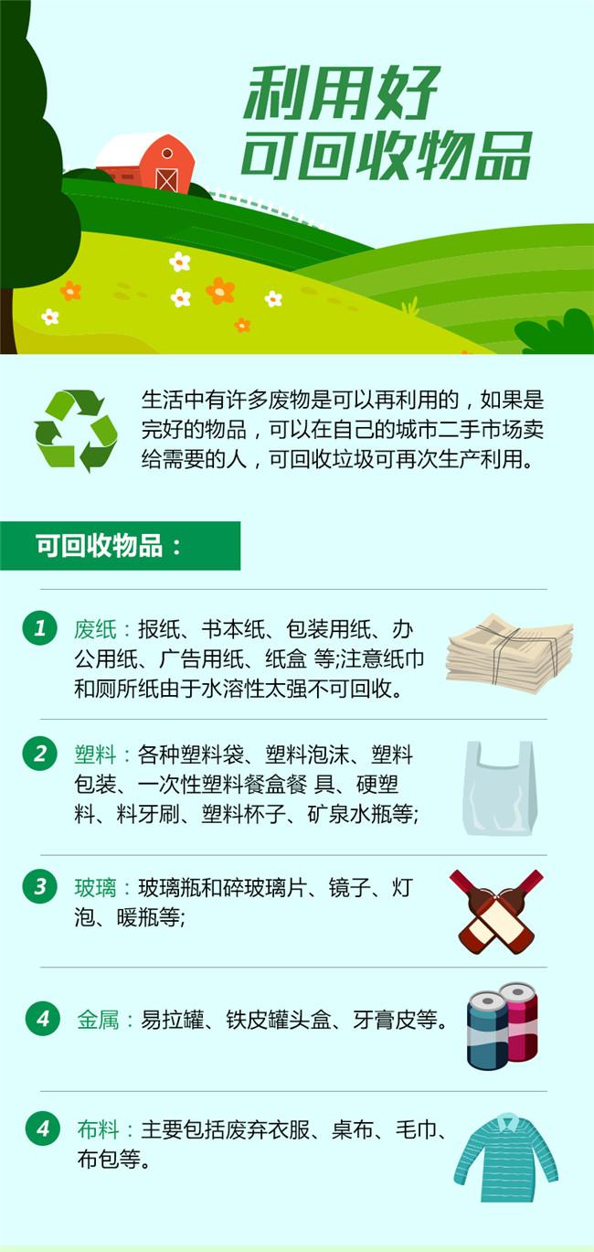利用好可回收物品