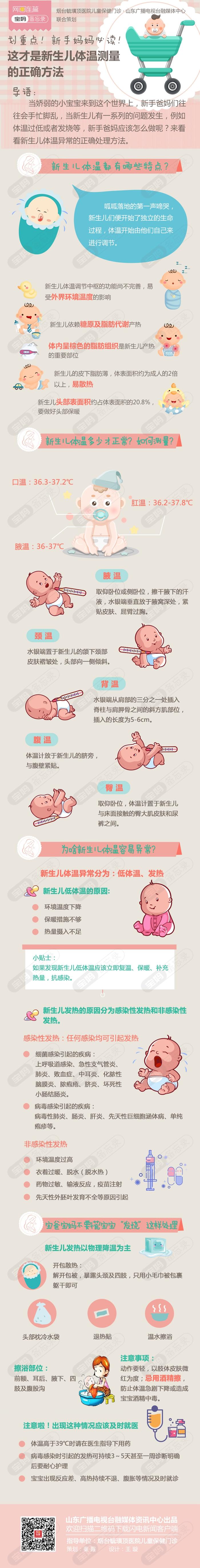 婴儿体温0328_副本