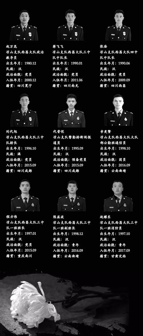 凉山森林救火牺牲者临沂赵永一,从小就有一个军人梦