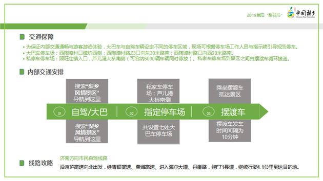 济南交通线路图