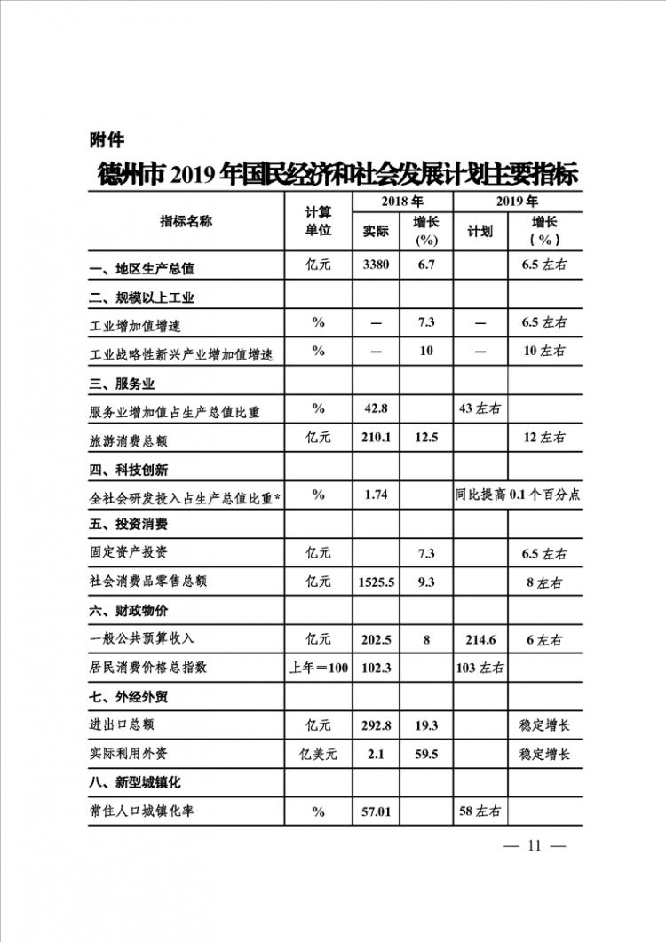 2019国民经济代码_2019年1季度柳州市国民经济数据图表
