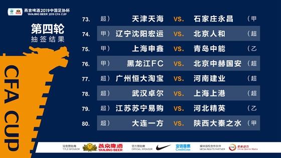 足协杯第四轮抽签结果来了!山东共四队参赛,鲁能对阵浙江绿城
