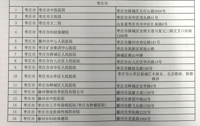 枣庄29家医院实现社保卡省内异地结算(名单)