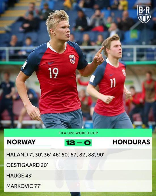 别人家的国青队!挪威中锋世青赛一场狂进9球