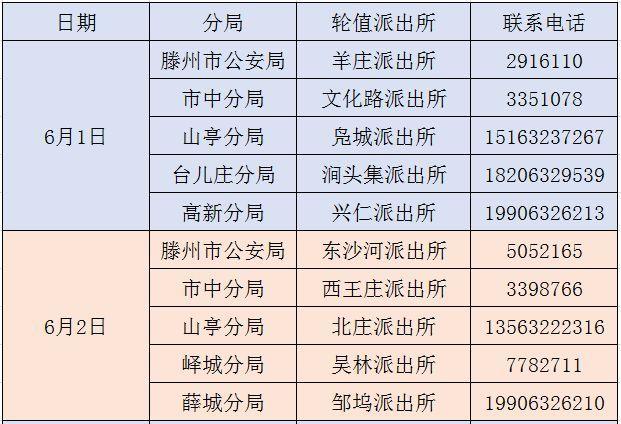 """枣庄公安户政部门开通护航高考""""绿色通道"""""""
