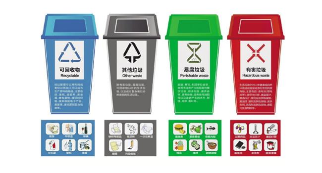济南市生活垃圾分类有指导手册啦,速看到底咋分