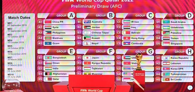 世预赛40强赛抽签揭晓:国足与叙利亚菲律宾同组