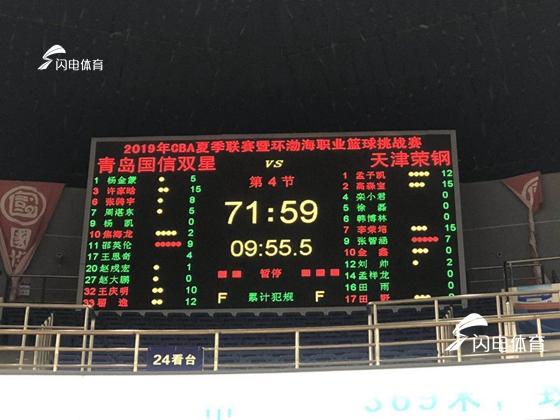 CBA环渤海夏季联赛青岛两连胜 山东旧将许家晗15分