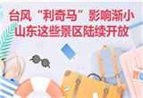 """臺風""""利奇馬""""影響漸小 山東這些景區開放"""