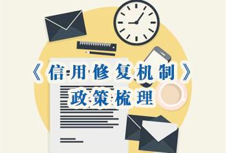淄博落实信用修复政策红利破解失信企业困境 已完成53条