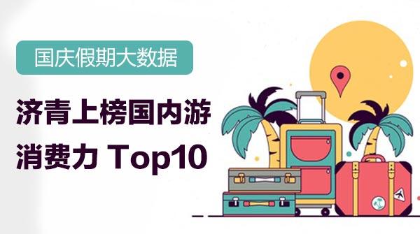 数据控丨济青上榜国内游消费力Top10 济南最贵一单外卖达2090元