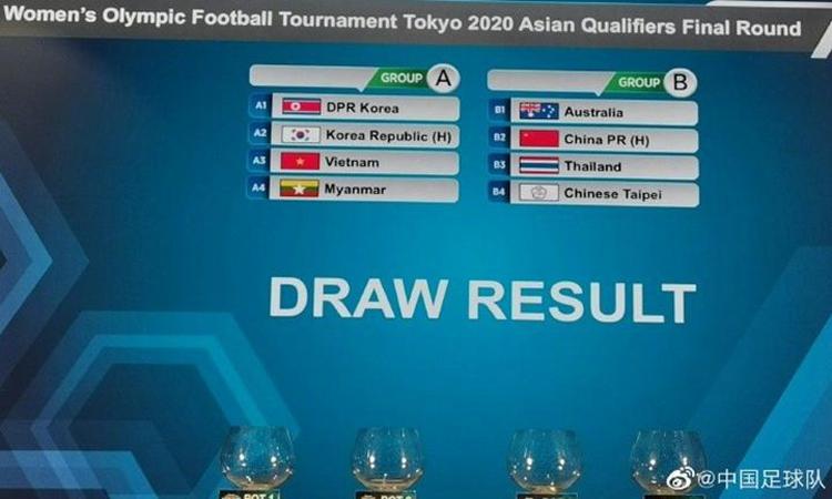 女足奥预赛抽签结果:中国女足遇澳大利亚、泰国、中国台北