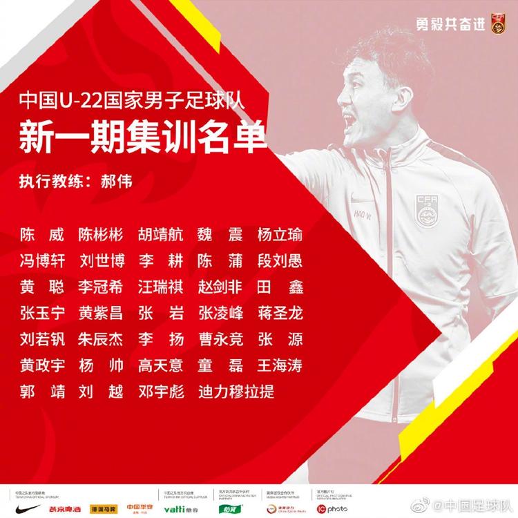 U22国足新一期名单出炉,郝伟担任教练鲁能七人入选