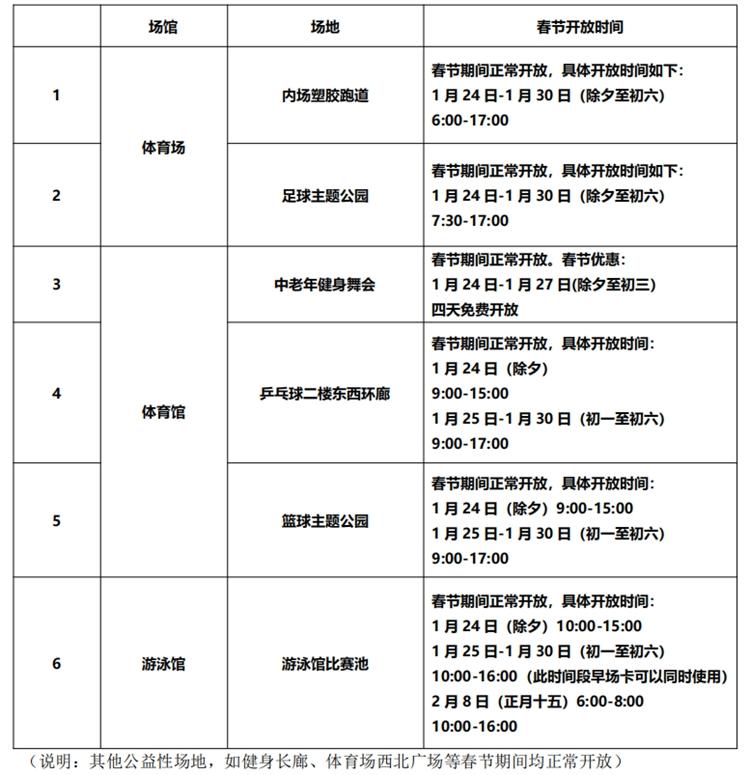 """过年""""不打烊""""!山东省体育中心春节期间继续对外开放"""