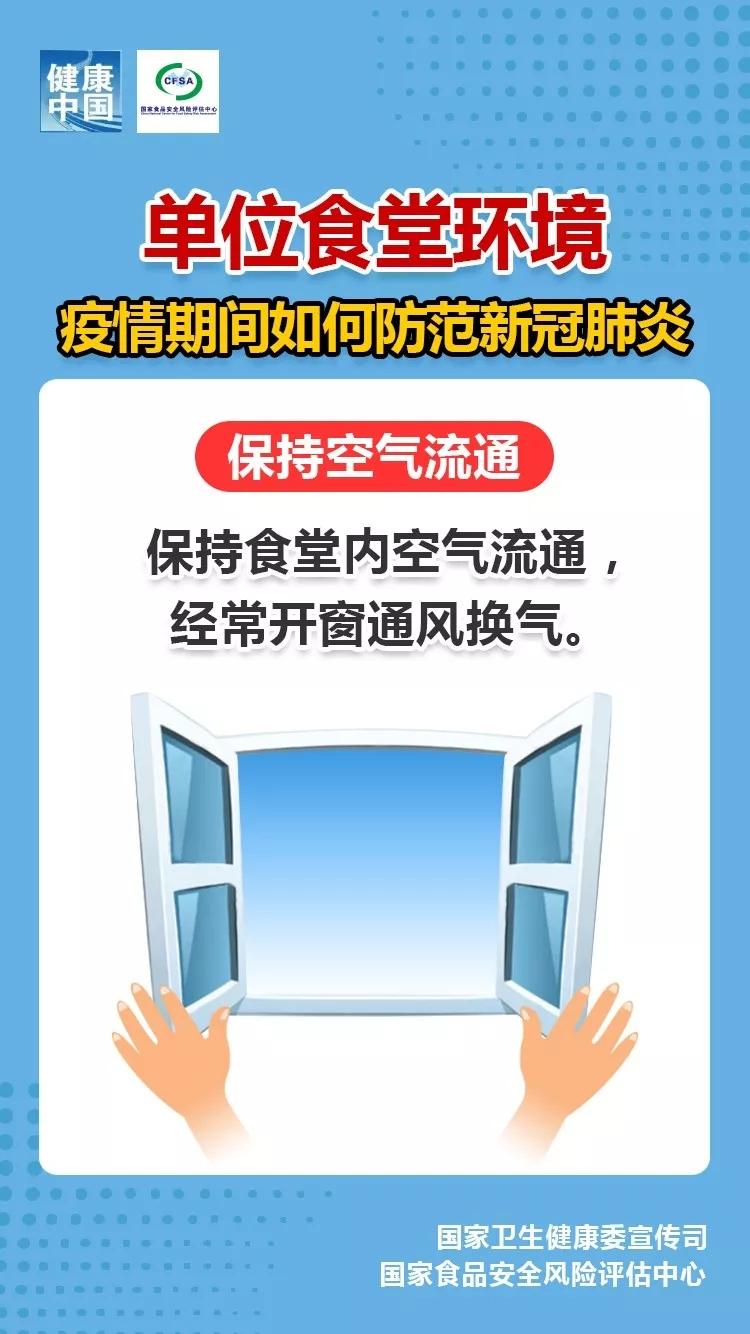单位食堂如何防范新冠肺炎?【新型冠状病毒科普知识】(130)