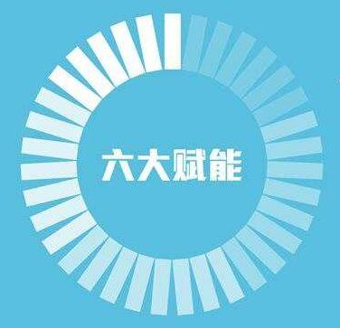 """""""六大赋能""""拼出攻坚克难""""淄博速度"""""""