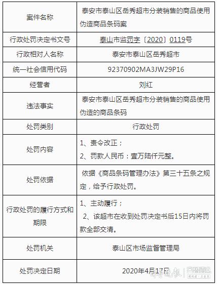 泰安岳秀超市销售印有伪造商品条码的分装商品被处罚