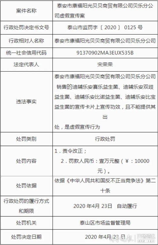 虚假宣传,泰安康福阳光贝贝商贸有限公司贝乐分公司被处罚