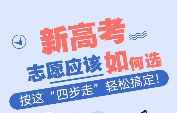 """""""四步走""""搞定 bet356体育在线官网新高考志愿填报"""