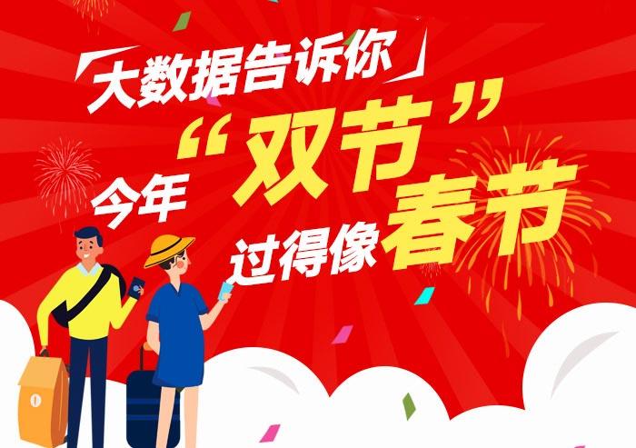 """政能量丨大数据告诉你今年""""双节""""过得像春节"""