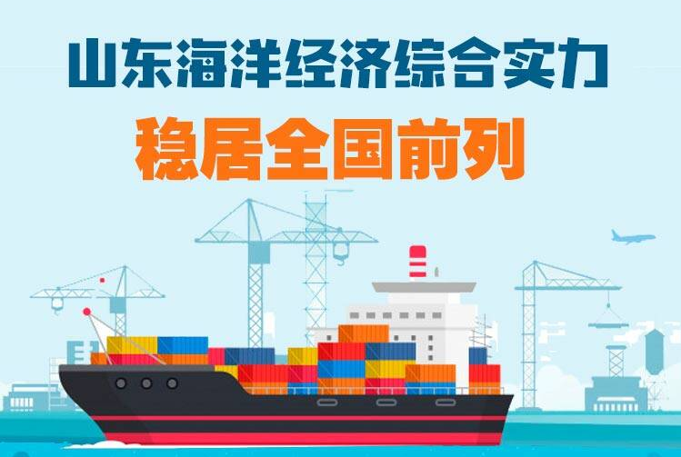 5个海洋产业规模全国第一!山东海洋经济综合实力稳居全国前列
