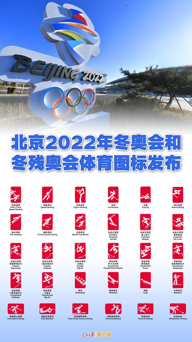 北京2022年冬奧會和冬殘奧會體育圖標發布