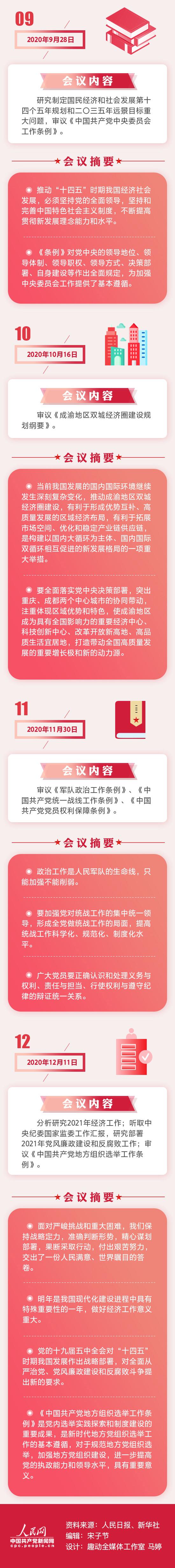 《【万和城注册首页】2020年中共中央政治局会议研究部署哪些大事?》